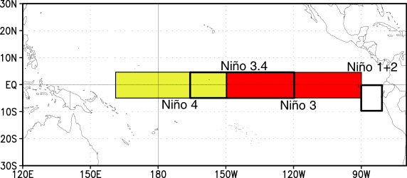 Regions where SST anomalies are monitored to track the progress of El Niño, including NINO 3.4