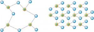 magneticresonancemolecules