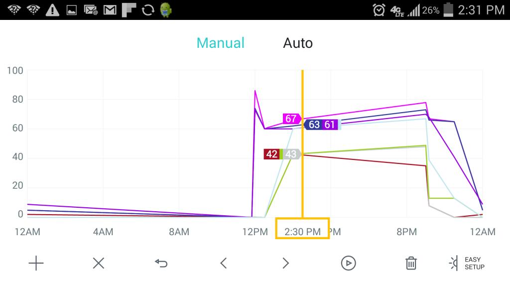 AI Prime Auto Mode
