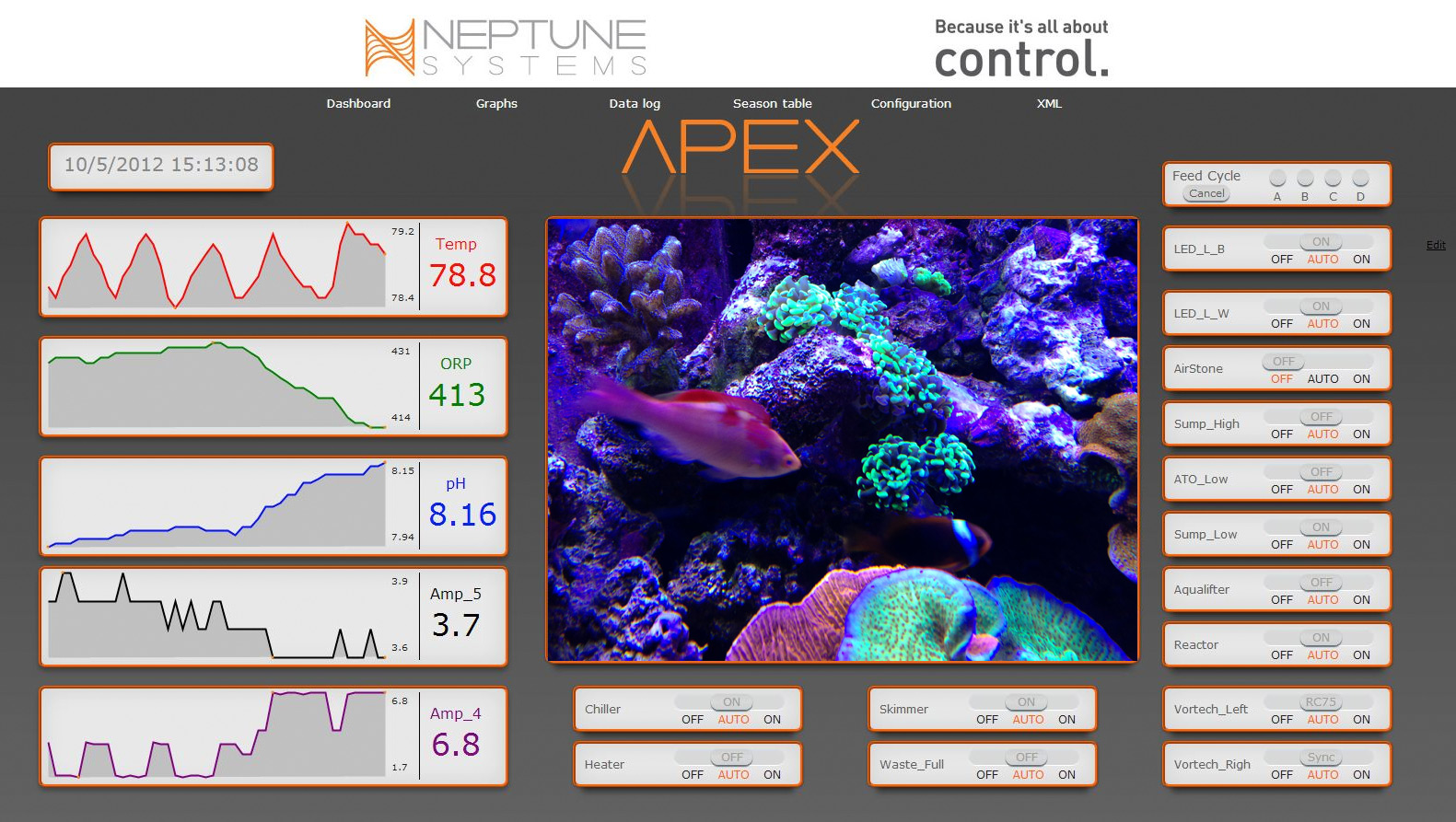 dash1 installing a neptune system's apex controller reefs com Neptune Apex Logo at bayanpartner.co
