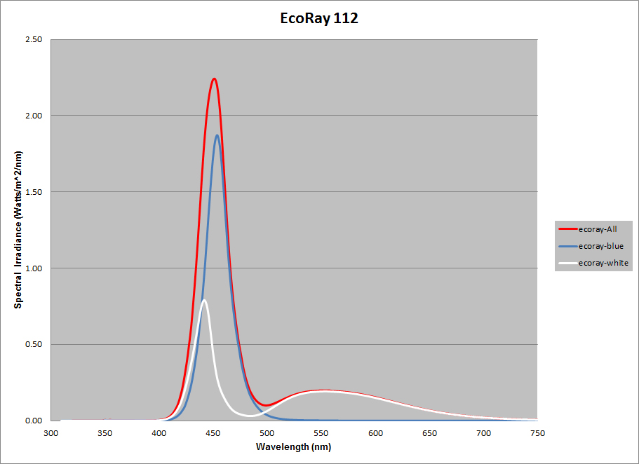 figure_4_ecoray_112_spectrum.jpg