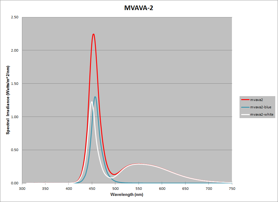 figure_5_mava2_spectrum.jpg