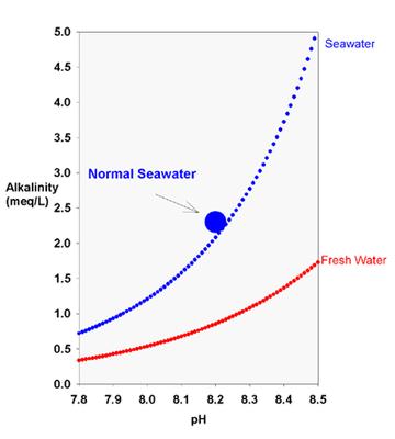 figure1.gif