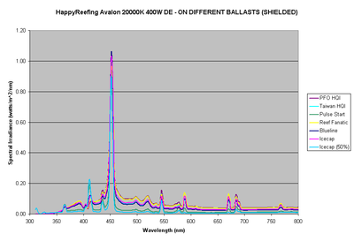 fig3-avalon-20KK-ALL.gif