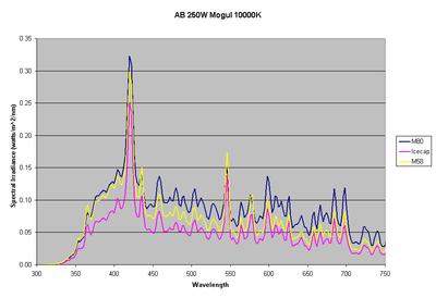 fig1-AB10K.gif