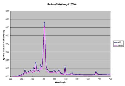 fig12-radium20K.gif