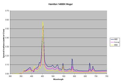 fig9-hamilton14K.gif