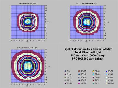 fig12-small-diamond-light-percent.gif