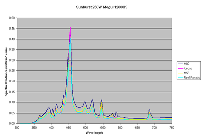 fig16-sunburst12k.gif