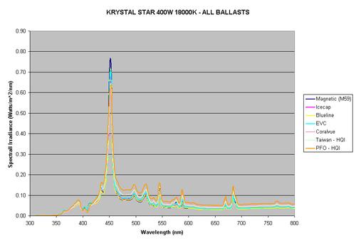 Figure5-Kstar-18K.gif