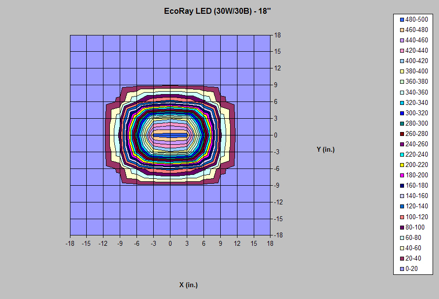 EcoRay-LED18t.jpg