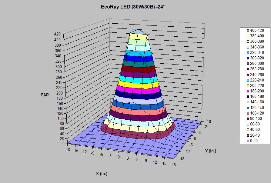 EcoRay-LED24s.jpg