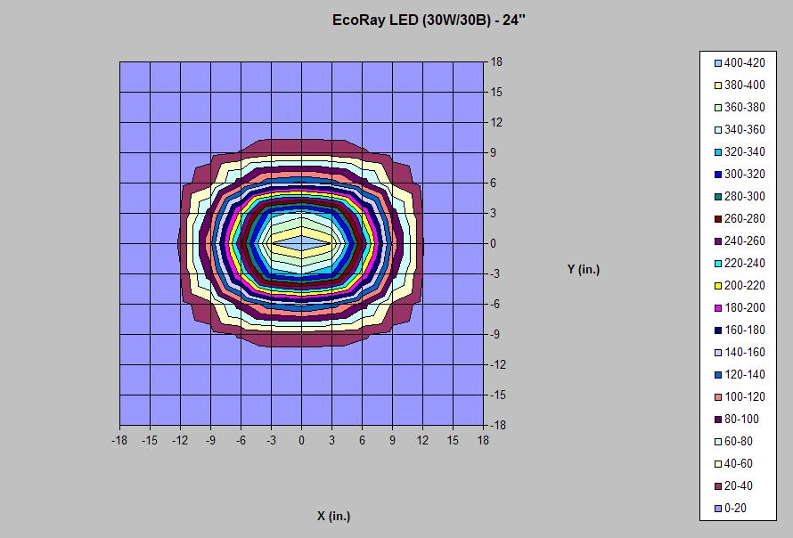 EcoRay-LED24t.jpg