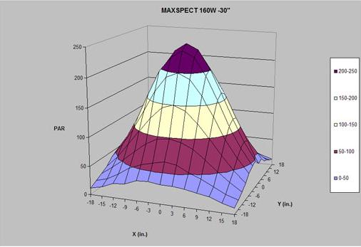 Maxspect-160W-new2.jpg