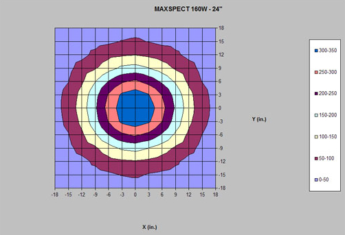 Maxspect-160W-new3.jpg