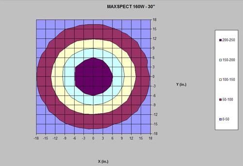 Maxspect-160W-new4.jpg