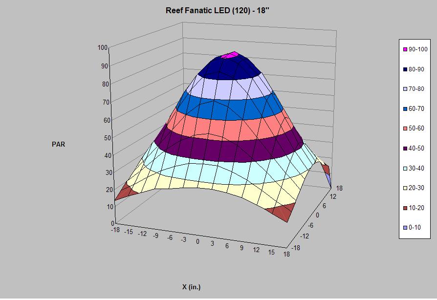 ReefFanatic-LED1.jpg