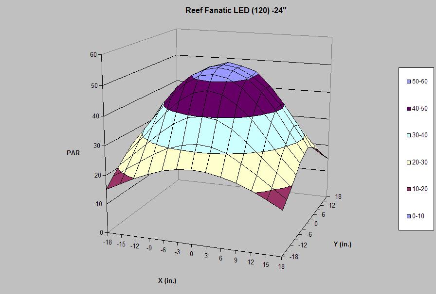 ReefFanatic-LED2.jpg