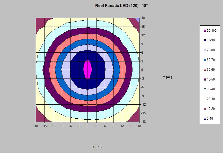 ReefFanatic-LED3.jpg
