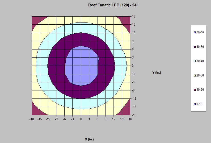 ReefFanatic-LED4.jpg