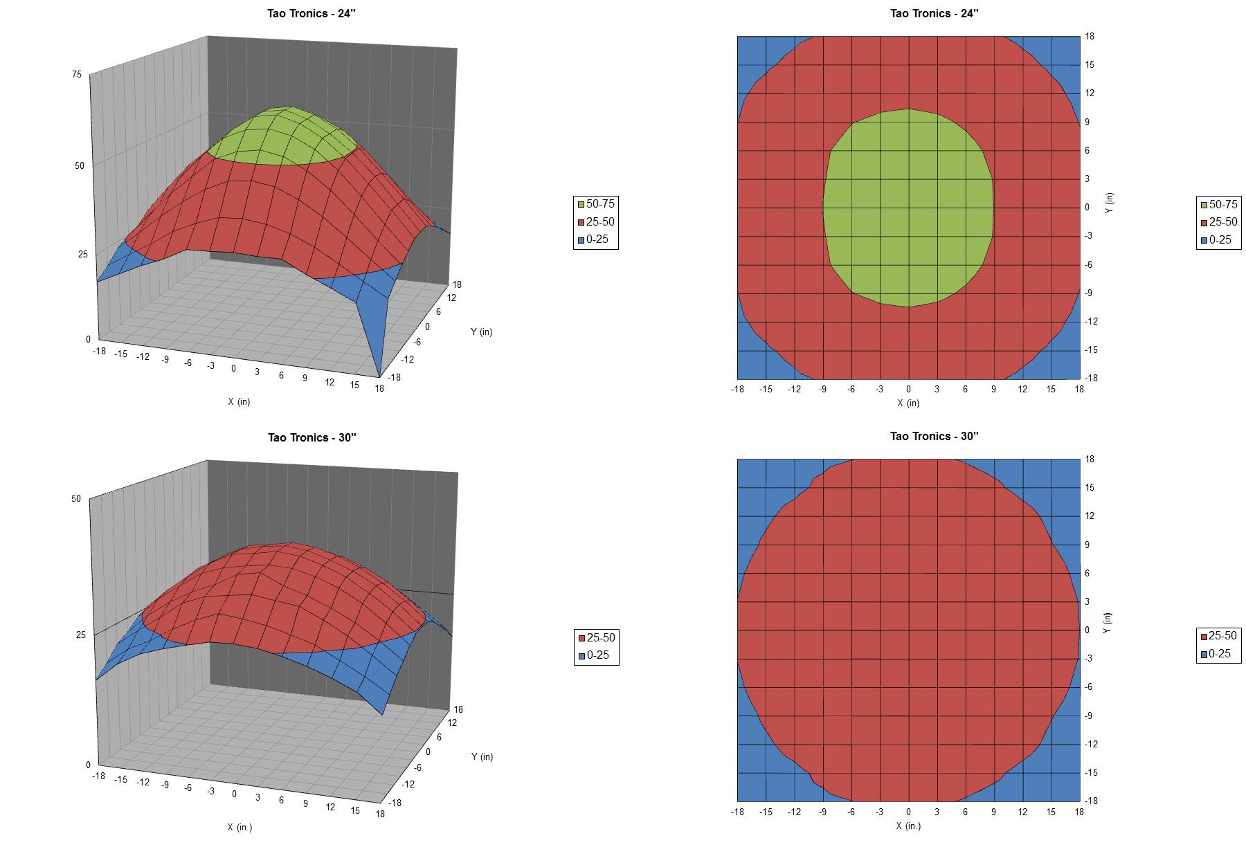 figure_10_tao_tronics_par_distribution.jpg