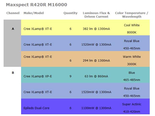 figure_1_maxspect_razor_leds.jpg