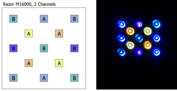figure_2_razor_led_arrangement.jpg