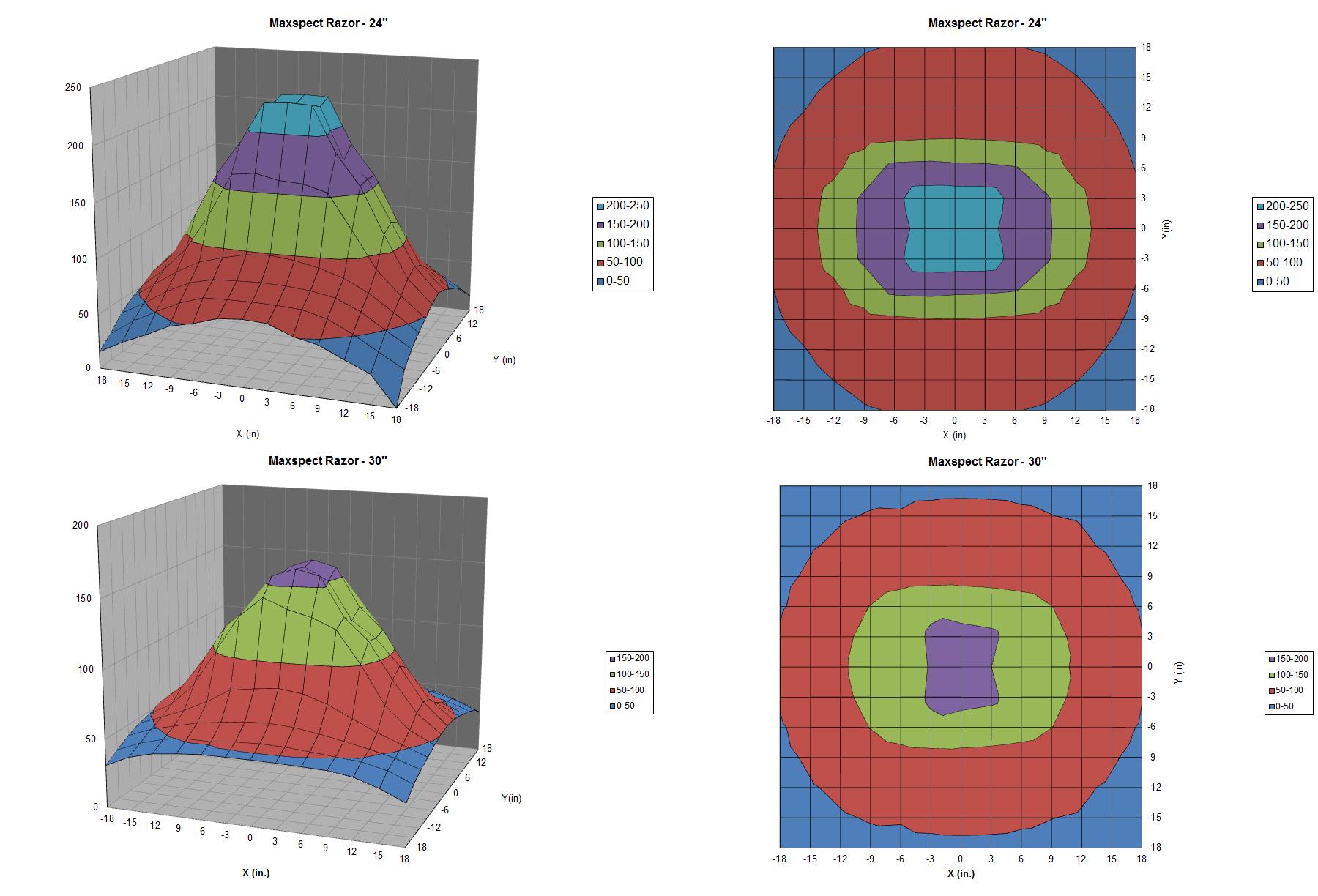 figure_3_maxspect_razor_par_distribution.jpg