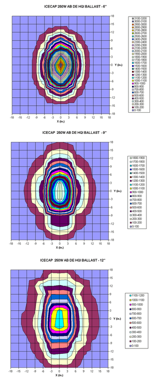 fig7-icecap-250W-top.gif