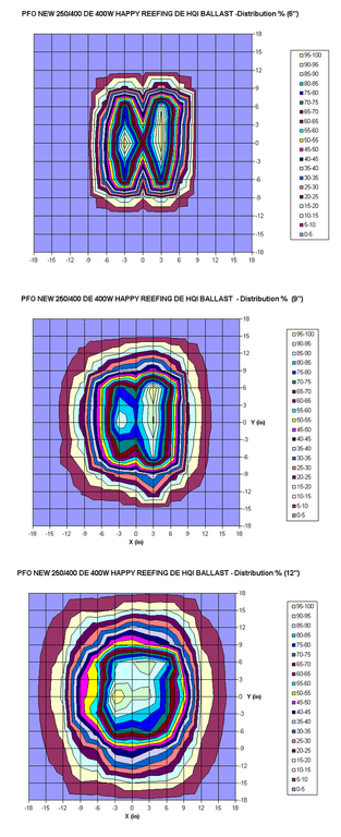 fig3-pfode-400W-percent.gif