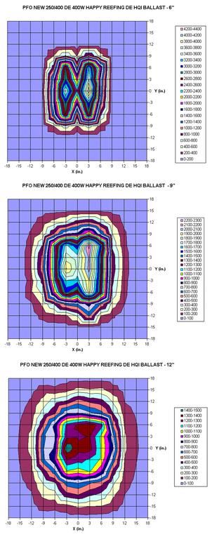 fig1-pfode-400W-top.gif