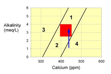 figure5.gif