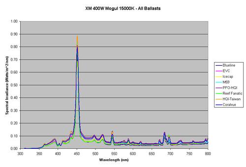 fig1-xm400W15K.gif