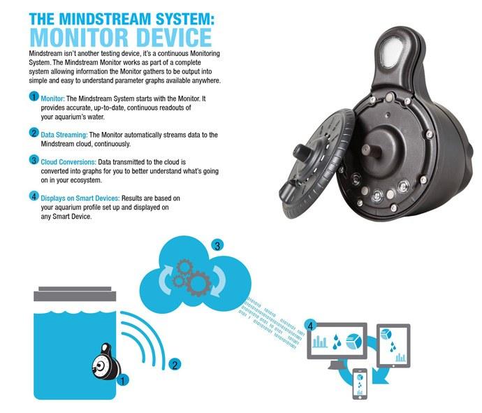 Mindstream Aquarium Monitoring System aims to dramatically change how aquarists measure aquarium parameters